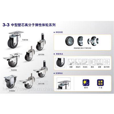 1.5~5寸 中型塑芯高分子弹性体轮 耐磨 耐油污 防老化 静音 避震