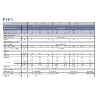 上海运图精密空调金牌代理