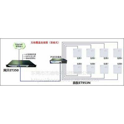 一个AC+AP无线网络覆盖解决方案