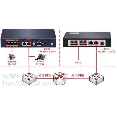 上海SIP电话机配置安装调试设置,IPPBX迅时、方位、亿联、维修网络电话交换机回收