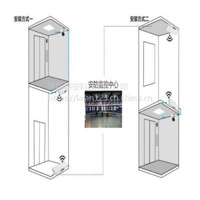 莱安8部电梯到控制室无线监控系统 无线图传 电梯视频传输
