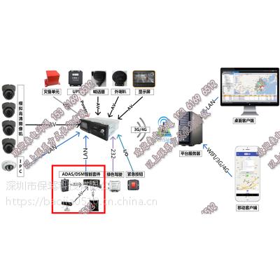 危险品运输视频监控_ADAS主动安全系统_DSM疲劳驾驶