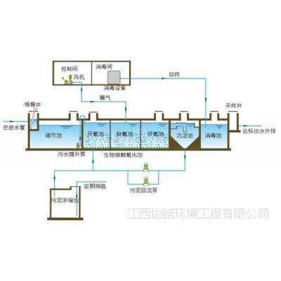 医疗废水治理设备|医疗废水治理设备生产厂