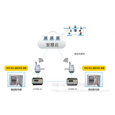 智慧用电监控终端_智慧用电安全管理系统