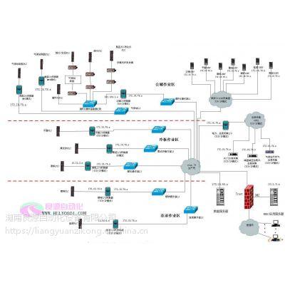 能源管理典型解决方案