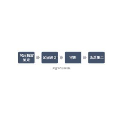 江苏厂房改造质量检测咨询单位/抗震鉴定公司