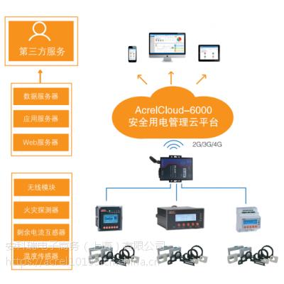 安科瑞环保用电监管云平台AcrelCloud-3000物联网技术