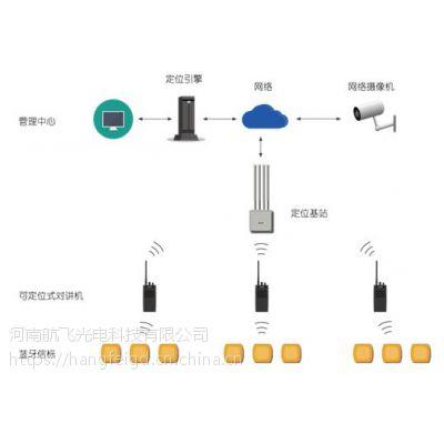 焦作电厂人员定位系统安装公司