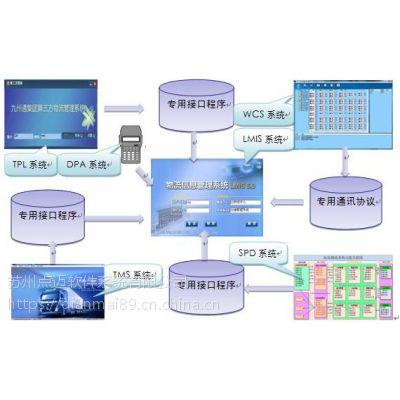 WMS物流仓储管理系统 智能化仓库管理软件