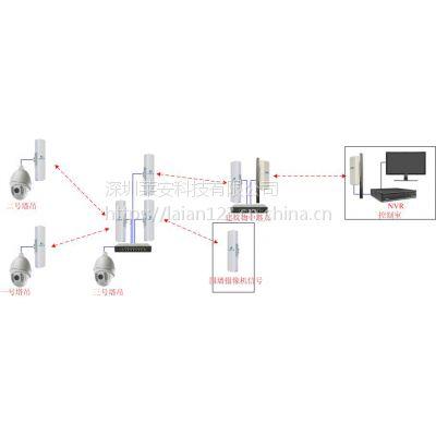 莱安工地小区塔吊整套无线传输系统 室外无线网桥 高清视频监控安装
