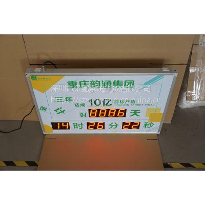 基于MES系统集成支持向量机的设备状态趋势预测