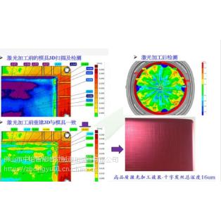 广东高品质模具检测解决方案