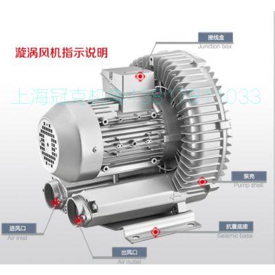 风贝克3kw印刷高压鼓风机