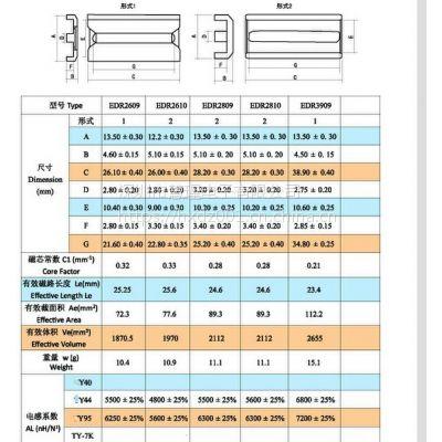 EDR2610磁芯 铁氧体