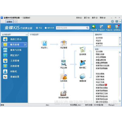 金蝶 行政事业单位财务管理软件(金蝶KIS行政事业版)