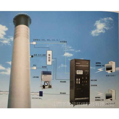 cems1200超低烟气排放连续监测系统