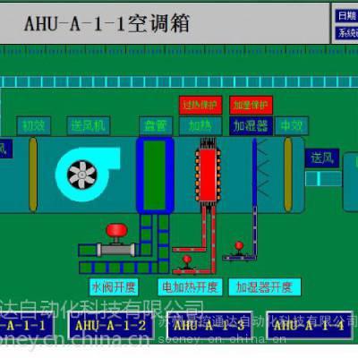 西门子水空调温湿度控制系统