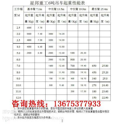 2017唐骏国五6吨吊车投资少见效快可分期