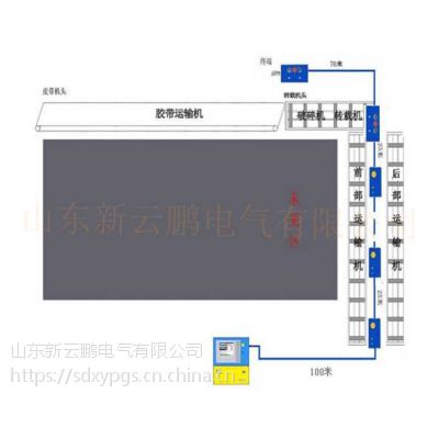 工作面集控-KTC181-3矿用本质安全型闭锁扩音电话山东新云鹏厂家