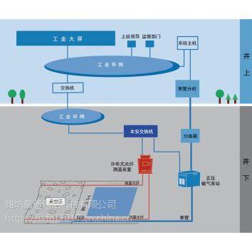 新疆煤矿束管监测系统
