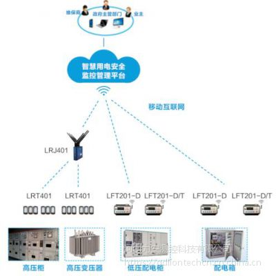 智慧用电监管系统功能—智慧用电:电气火灾监控系统的大升级一一力安科技