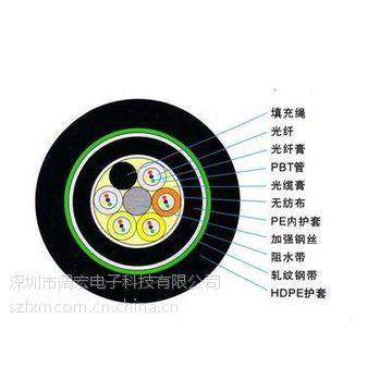 广东深圳 汉维4芯单模光纤光缆 王先生 18520866381