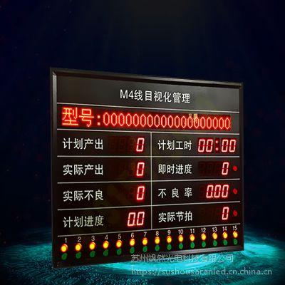 产线状况看板 安灯系统 流水线状态指示显示屏