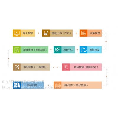 环球软件数字化审图系统 实现施工图审查数字化