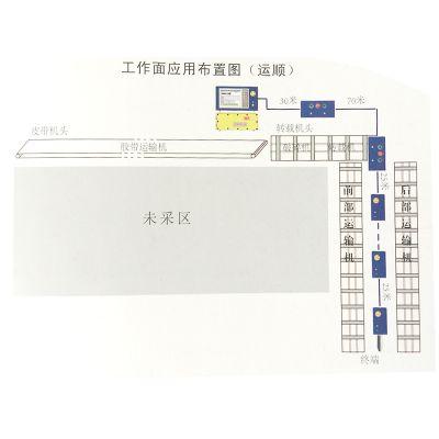 井下胶带机远程控制系统设备,采掘工作面管理系统厂家KTC158矿用工作面通信控制系统