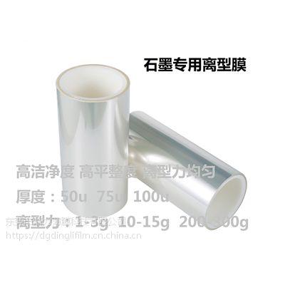 石墨专用离型膜厂家解析离型膜与模切有什么关系