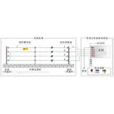 东莞专业电子围栏安装公司