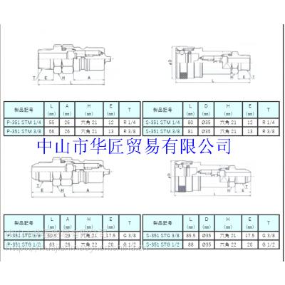 供应日本新机械NEW MACHINE接头P-351 STG 3/8 原装正品