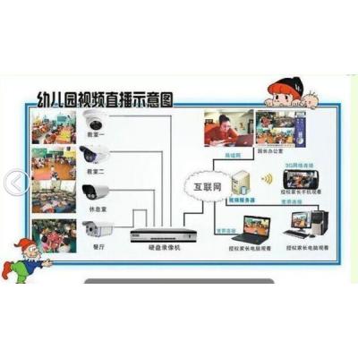 南京幼儿园安防系统、镇江校园安防监控系统、鼓楼区幼儿园安防监控、南京仲子路