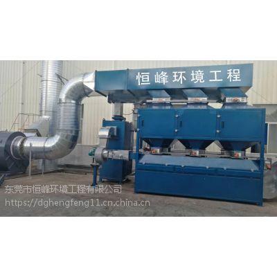 VOCs废气处理方法,化工,喷漆,印刷,广泛使用,恒峰蓝环境