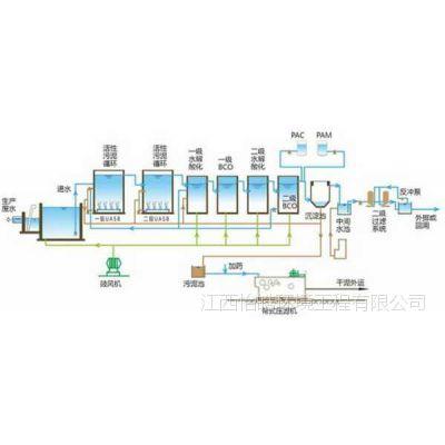 污水处理站施工|污水处理站施工工程