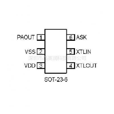 SYN115远距离发射芯片原装正品 SYNOXO射频IC