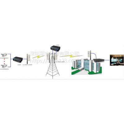 莱安工地塔吊中无线视频监控系统运用 园林无线监控