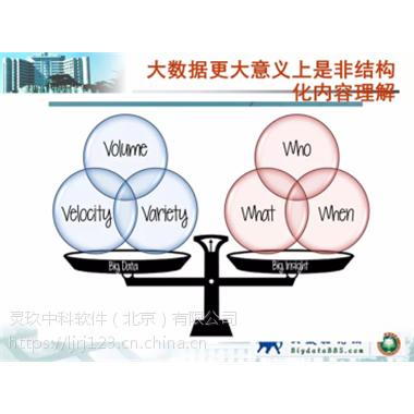 NLPIR汉语分词数据挖掘升级智能语义技术
