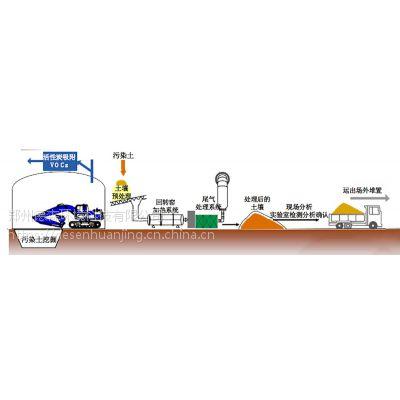 土壤热脱附处理技术 土壤热脱附设备