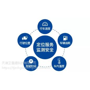 天津gps集团车辆定位调度管理系统,手机北斗/GPS定位终端