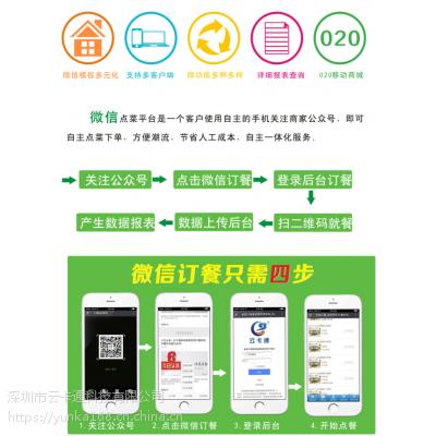 微信公众号订餐系统动态人脸取餐多少钱