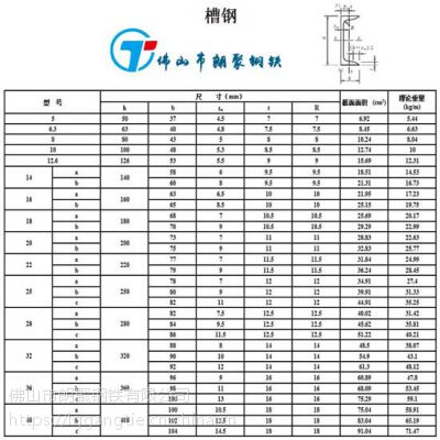 汕尾 h型钢q345 q235b国标45b工字钢 国标槽钢q235b热轧