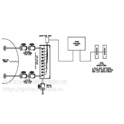 Smartlevel 进口电接点液位计