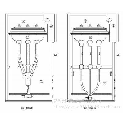 XGN15-12(SF6)固定式六氟化硫高压开关柜西电集团宇国厂家