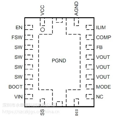 TPS61088/HT7178(具有12A开关的20V输出同步升压转换IC)