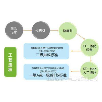 智慧环保平台设备|智慧环保平台设备价格