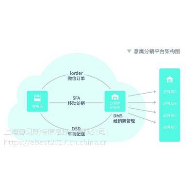 eBest意鹰分销平台 DSD车销配送系统