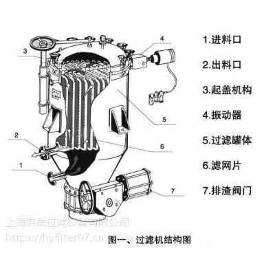 上海洪岳HUF-30自动密闭板式过滤机