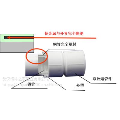 湖南株洲psp钢塑复合压力管厂家
