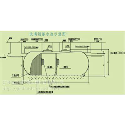 全椒雨水利用,欧井环保,雨水利用装置